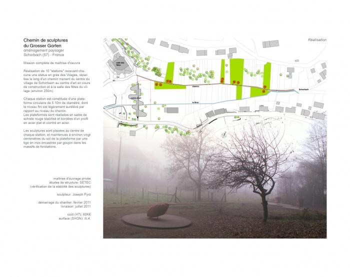 Aménagement d'un jardin de sculptures