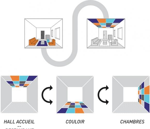 Réhabilitation d'un Novotel en Ibis Styles : Concept